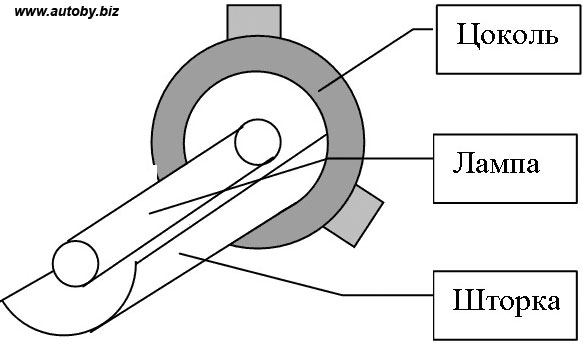 Схема ксеноновой лампы H4